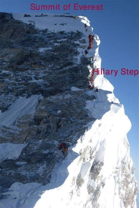 Everest 2018: Hillary Step or Slope?   The Blog on