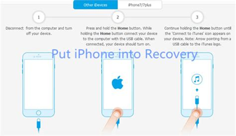 How to Get an iPhone/iPad Into and Out of Recovery Mode